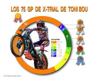 Toni Bou 75 XTrial 2017_ESP-01