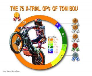 Toni Bou 75 XTrial 2017_ENG-01-01