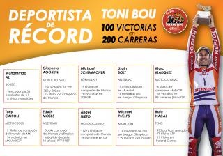 ToniBou_100_champions_ESP